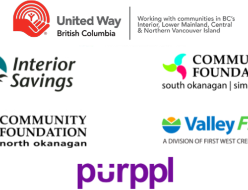 Seven Charities Building a Regenerative Economy to Receive a Boostwith United Way's Sustainable Recovery Grant